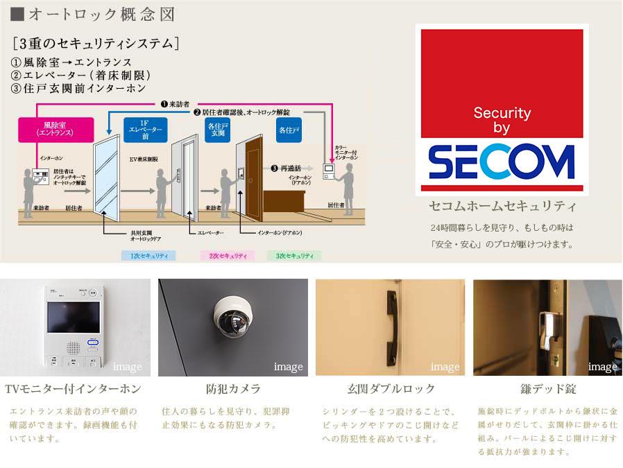 3重のセキュリティシステム